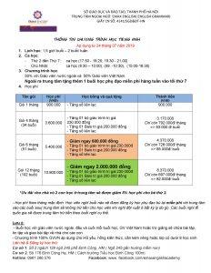 Thông tin chương trình học tiếng Anh